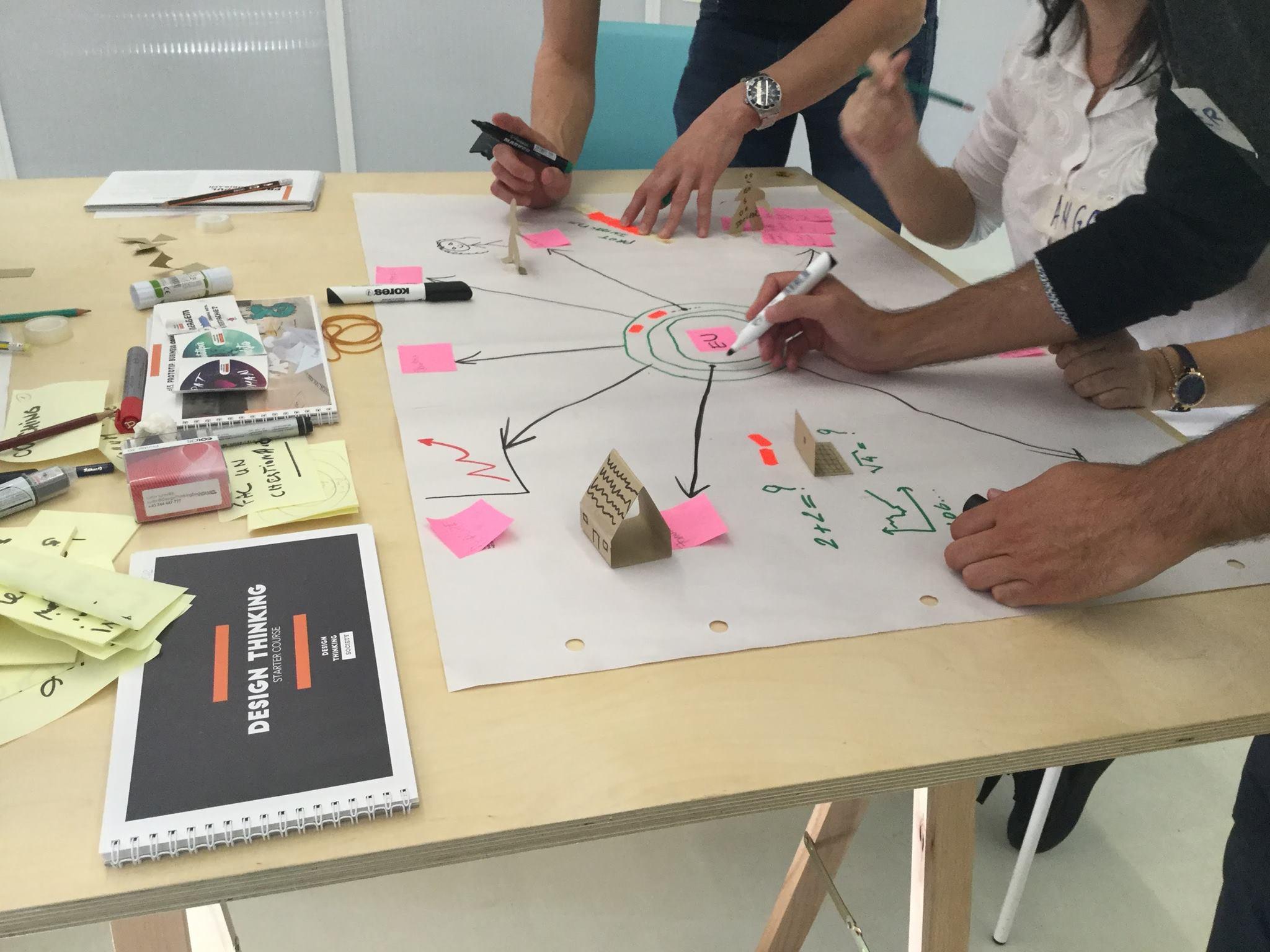 Design Thinking Starter Workshop