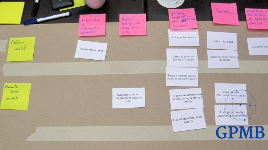 User Story Mapping – A friendly interactive workshop