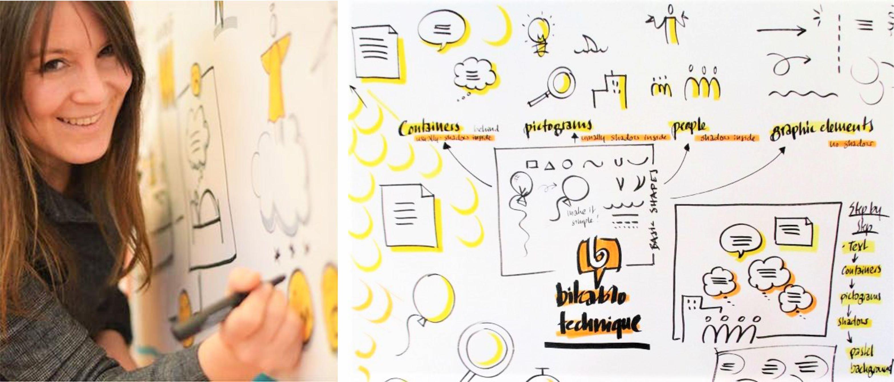 Training bikablo®: facilitare, gândire și comunicare vizuală