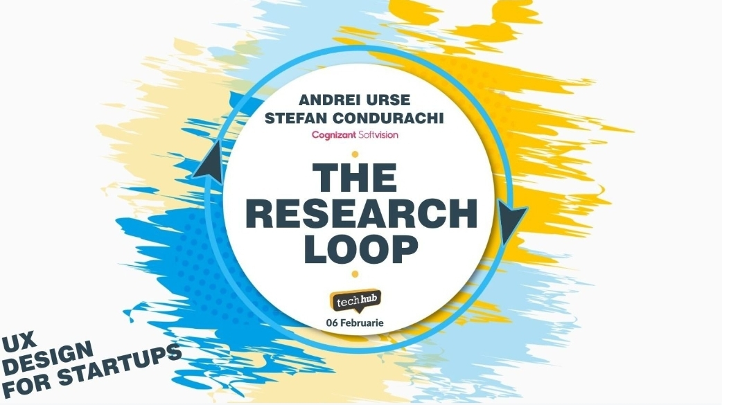 The Research Loop